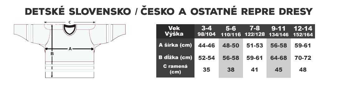 Detske dresy slovensko tabulka velkosti