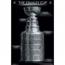 Stanley Cup NHL Plakat