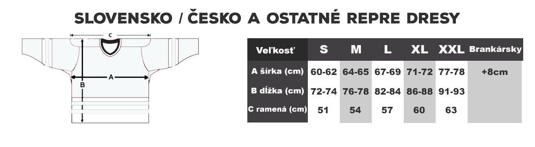 Hokejove dresy slovensko tabulka velkosti